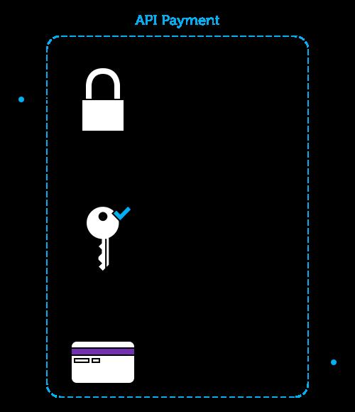 QR Code Integration Flow